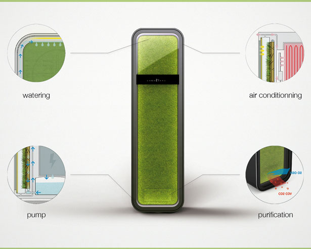 Green Hisense Air Conditioner by Francois Hurtaud