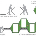 Haven : Rapid Deployment Temporary Shelter System
