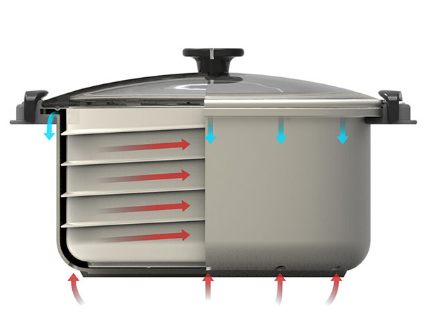 Heat-X Energy Efficient Cooking Pot by Hakan Gursu of Design Nobis