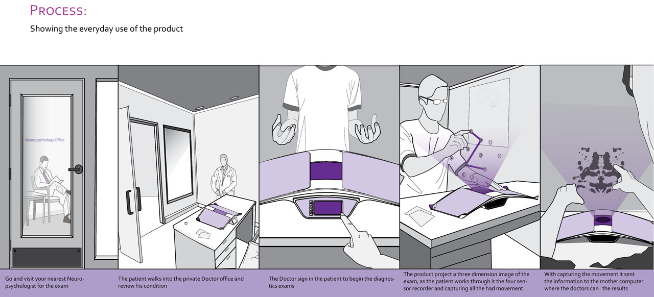 Holographic Psychology Medical Device Concept by Yansel Herrea