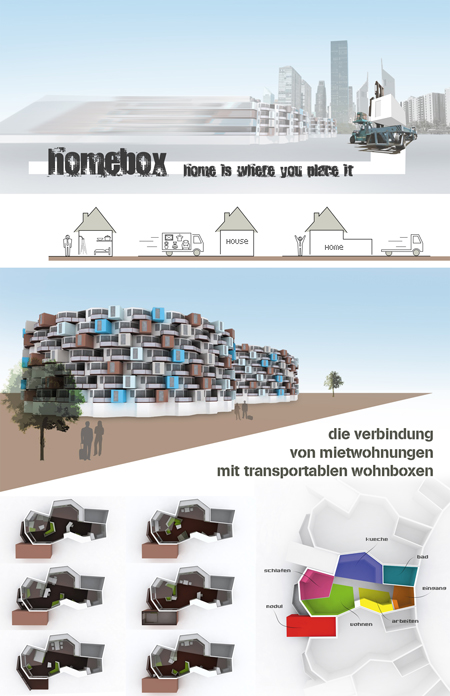 homebox concept