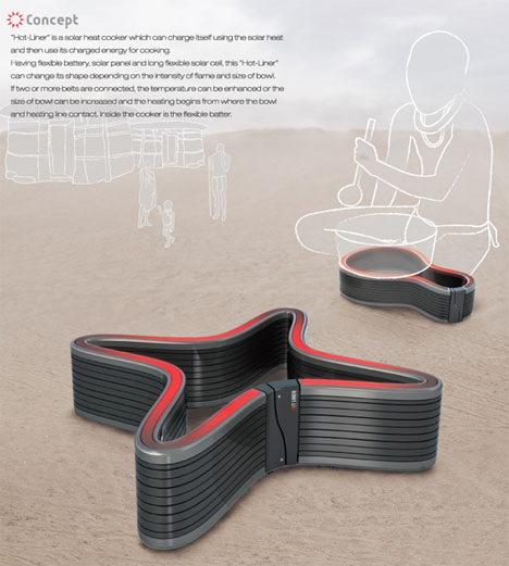 Hotliner Flexible Solar Energy Cooker