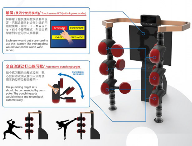 I-Master Martial Arts Training System by Siu Fung Tsui