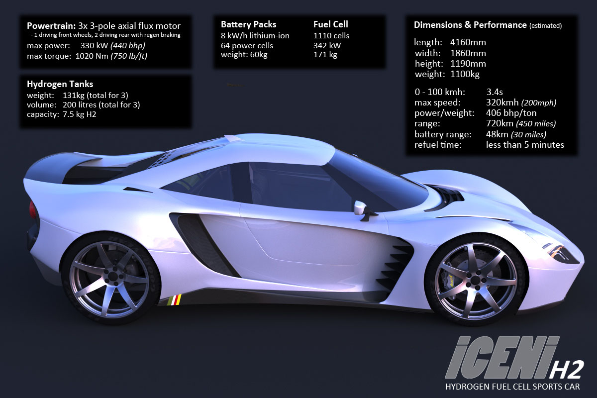 iceni h2 hydrogen fuel cell sports car by tom johnson tuvie. Black Bedroom Furniture Sets. Home Design Ideas