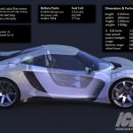 Iceni H2 Hydrogen Fuel Cell Sports Car by Tom Johnson