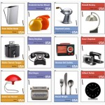 USPS Will Release Limited Edition Industrial Design History Postage Stamps