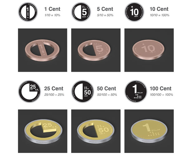 Infographic Coins by Mac Funamizu