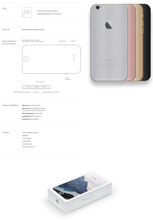 iPhone 7 Concept features Borderless OED display phone
