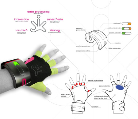 Jik : Gadget Glove That Actively and Passively Records and Archives Everything About Your Day