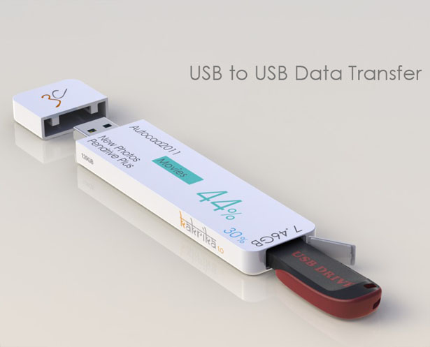 Kakrika Touchscreen 120 GB USB Drive Replacement Gadget
