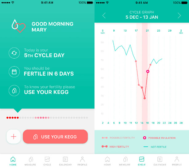 Kegg : World's First Wearable Fertility Tracking Kegel