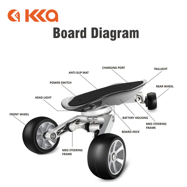 KAA S1 Strongest Skateboard in The World
