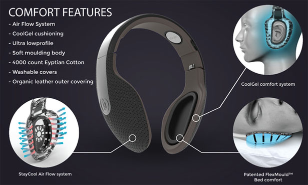 Kokoon EEG Headphones by Tim Antos
