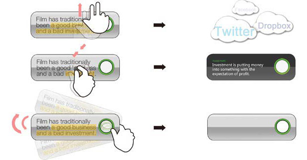 Kuote Optical Recognition and Wireless Network Technology