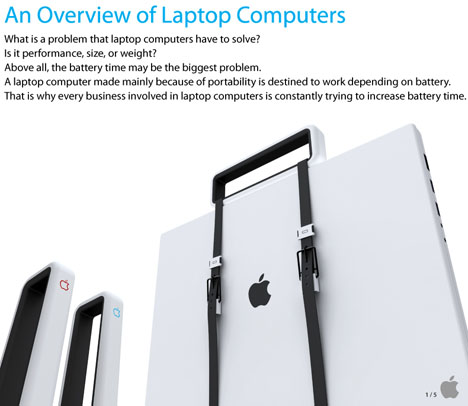 Turn Your Laptop Case as A Laptop Adapter Instantly