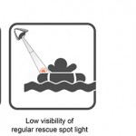 LazeRing Features 3 Laser Lights to Make It Easy to Locate and Rescue A Victim from The Ocean