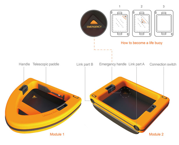 Lifebuoy Boat Is Combination of Individual Life Boat