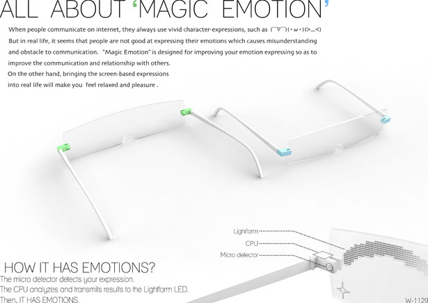 Magic Emotion Eyewear