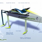 Marlin Electric Personal Hydrofoil Concept by Niklas Wejedal