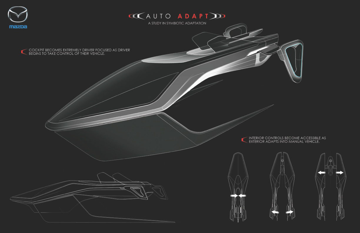 Mazda Auto Adapt For The Year of 2025