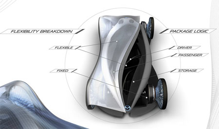 mazda souga futuristic car
