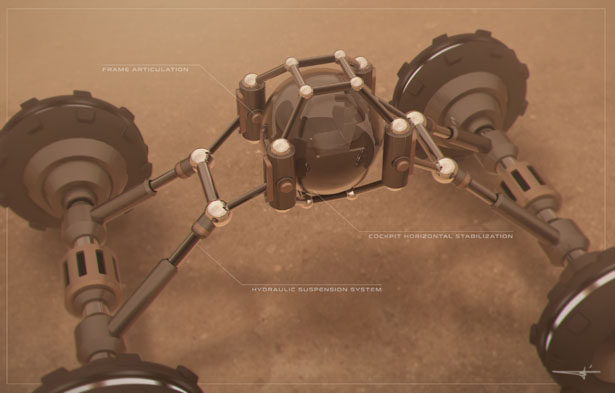 MCC2322 Offroad Exploration Rover for Mars by Yohan Benchetrit