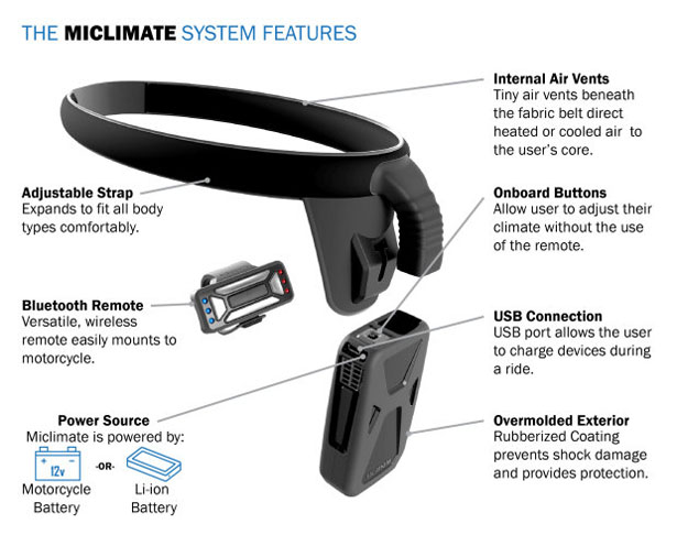 MiClimate Wearable Climate Technology