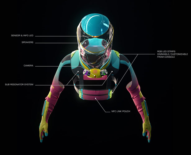 Micrashell Suit - Futuristic Hazmat Suit for Socializing Without Distancing by Production Club