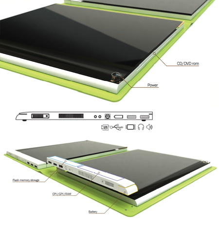 mo redefined notebook pc
