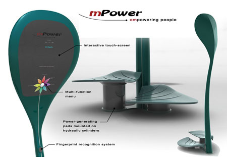 empowers people to create electricity