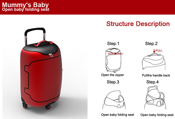 Mummy S Baby Luggage Makes Traveling With Baby Simple And