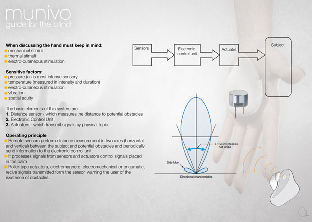 Munivo Guide For The Blind
