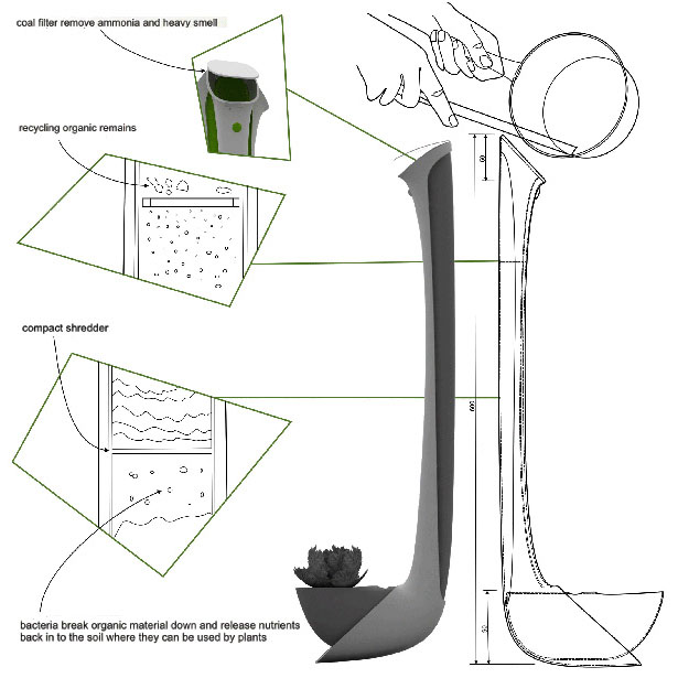 Nepenthes Indoor Plant Device by Khitrova Anna