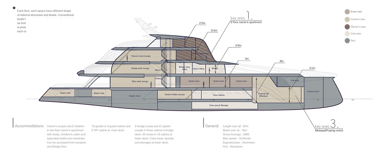 Newwave Superyacht Features Open Space Design Without