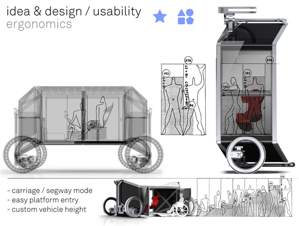 Next - Modular Self Driving Vehicle by Tommaso Gecchelin