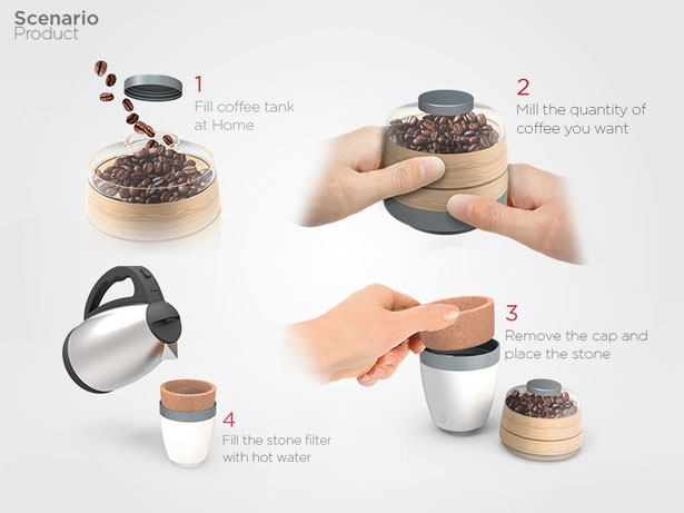 Nomad Barista Portable Coffee Maker by Johan Carrette