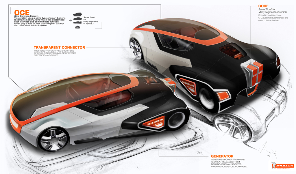 Oce One Common Energy Electric Car Concept Tuvie