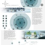 Ocean Community Habitable Water Transportation by Wojciech Morsztyn