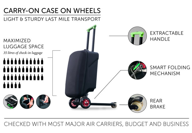 Olaf Scooters : OLAF Business and OLAF Urban with Backpack