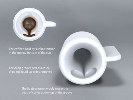on orbit coffee cup - Coffee Mug Design Ideas