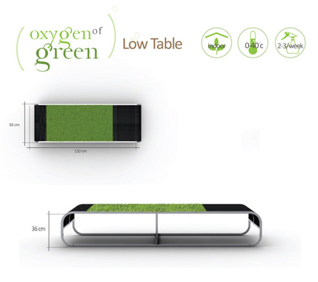 oxygen of green table