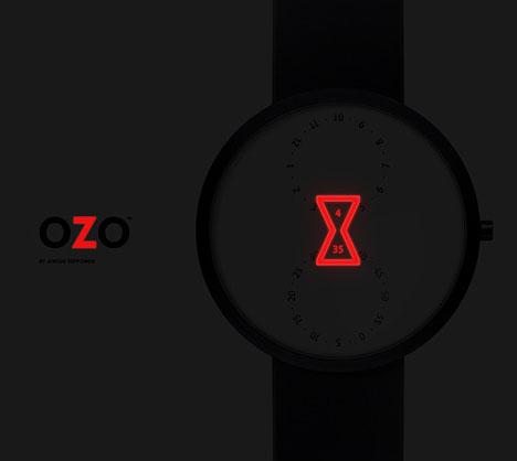 OZO Watch Design