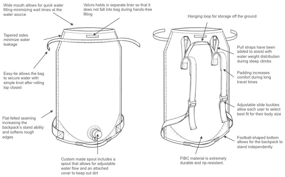 PackH2O Water Backpack As A Life-Changing Alternative to Buckets and Jerry Cans
