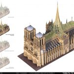 Palingenesis, Vincent Callebaut Proposes Glass Canopy for Notre Dame's Renovation