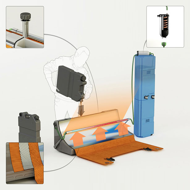 Parabosol Portable Solar Powered Water Treatment System by Hakan Gürsu of Designnobis