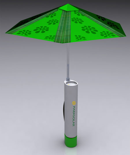 the parasolar gadget for multiple camping needs