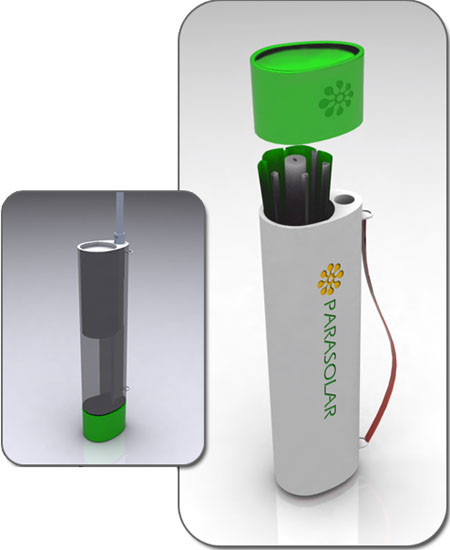 the parasolar gadget green technology