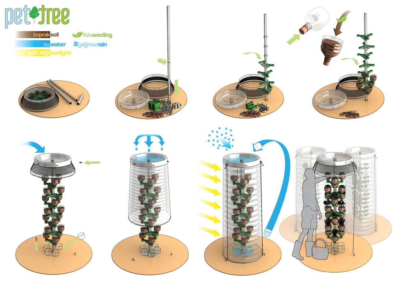 Eco Pet Tree Vertical Planting System