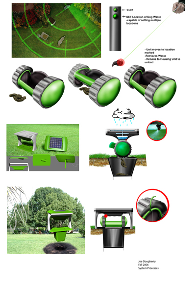 pet waste disposal concept