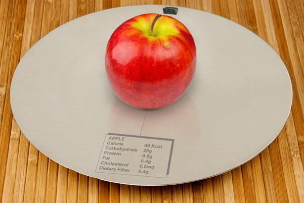 Proscan - Compact Food Scanner